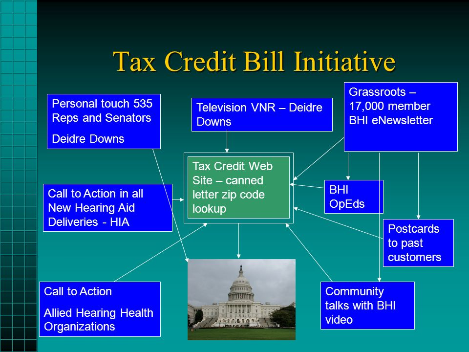Tax Credit Bill Initiative Tax Credit Web Site – canned letter zip code lookup Personal touch 535 Reps and Senators Deidre Downs Call to Action in all New Hearing Aid Deliveries - HIA Television VNR – Deidre Downs Grassroots – 17,000 member BHI eNewsletter BHI OpEds Postcards to past customers Call to Action Allied Hearing Health Organizations Community talks with BHI video
