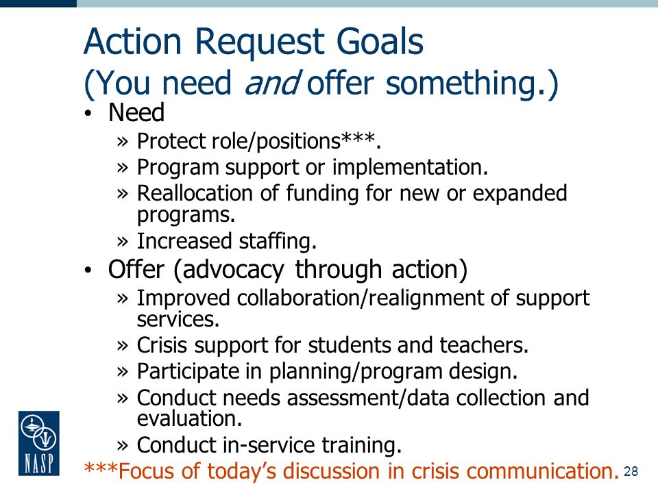28 Action Request Goals (You need and offer something.) Need »Protect role/positions***.