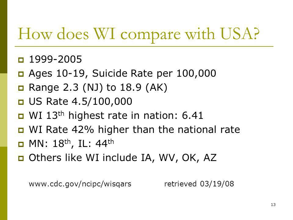 13 How does WI compare with USA.
