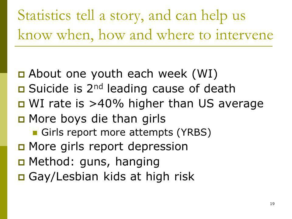 19 Statistics tell a story, and can help us know when, how and where to intervene About one youth each week (WI) Suicide is 2 nd leading cause of death WI rate is >40% higher than US average More boys die than girls Girls report more attempts (YRBS) More girls report depression Method: guns, hanging Gay/Lesbian kids at high risk