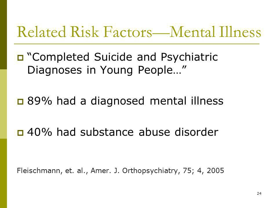 24 Related Risk FactorsMental Illness Completed Suicide and Psychiatric Diagnoses in Young People… 89% had a diagnosed mental illness 40% had substance abuse disorder Fleischmann, et.