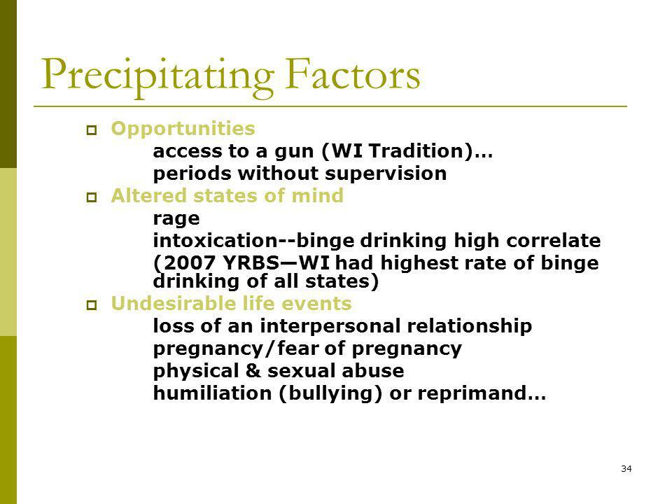 34 Precipitating Factors Opportunities access to a gun (WI Tradition)… periods without supervision Altered states of mind rage intoxication--binge drinking high correlate (2007 YRBSWI had highest rate of binge drinking of all states) Undesirable life events loss of an interpersonal relationship pregnancy/fear of pregnancy physical & sexual abuse humiliation (bullying) or reprimand…
