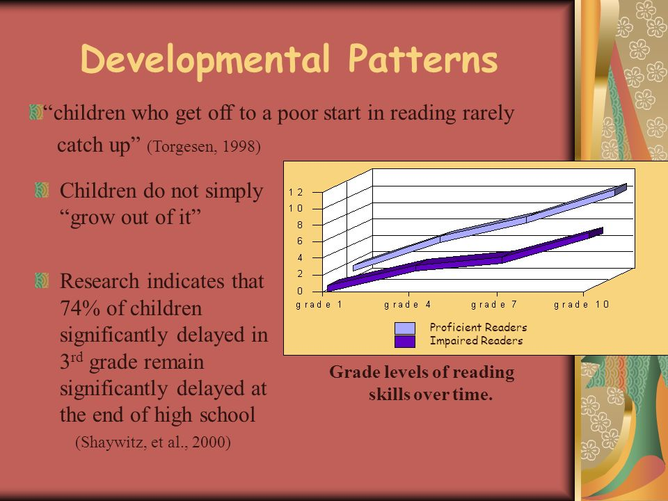 Developmental Patterns Children do not simply grow out of it Research indicates that 74% of children significantly delayed in 3 rd grade remain significantly delayed at the end of high school (Shaywitz, et al., 2000) Grade levels of reading skills over time.