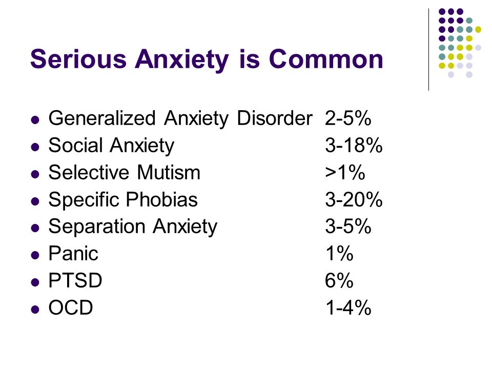 Serious Anxiety is Common Generalized Anxiety Disorder2-5% Social Anxiety3-18% Selective Mutism>1% Specific Phobias3-20% Separation Anxiety3-5% Panic1% PTSD6% OCD1-4%