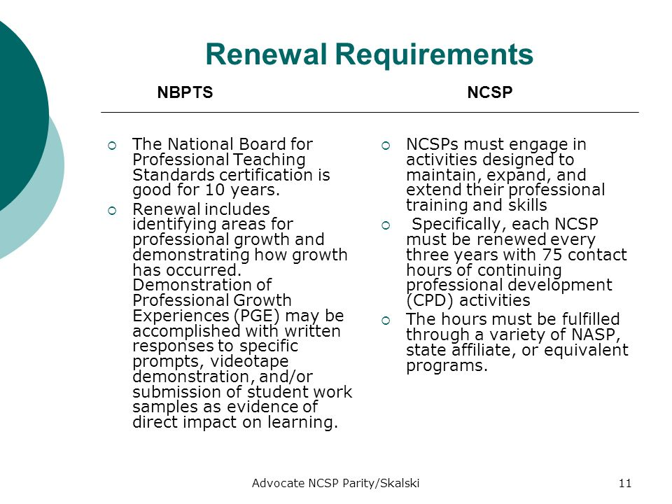 Advocate NCSP Parity/Skalski11 Renewal Requirements The National Board for Professional Teaching Standards certification is good for 10 years.