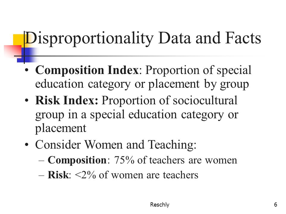 Reschly6 Disproportionality Data and Facts Composition Index: Proportion of special education category or placement by group Risk Index: Proportion of sociocultural group in a special education category or placement Consider Women and Teaching: –Composition: 75% of teachers are women –Risk: <2% of women are teachers
