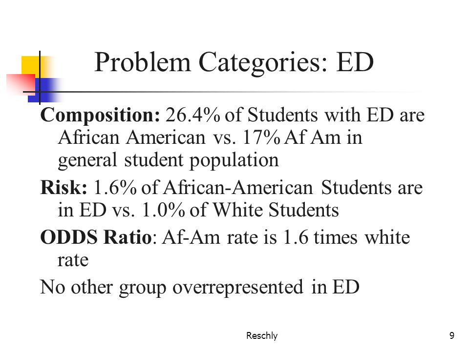 Reschly9 Problem Categories: ED Composition: 26.4% of Students with ED are African American vs.