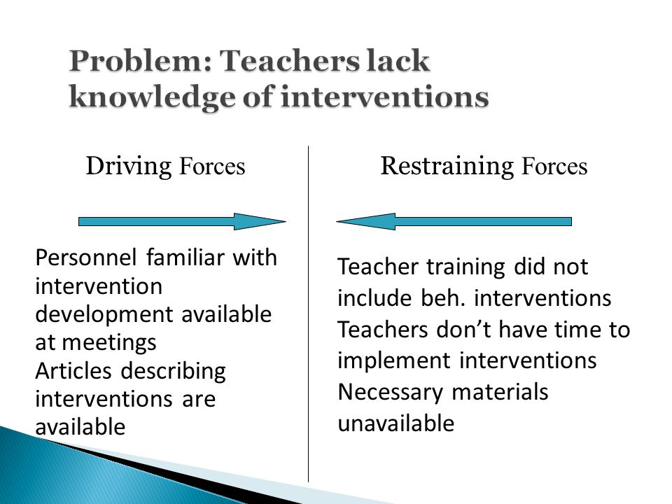 Problem: Teachers lack knowledge of interventions Driving Forces Restraining Forces Personnel familiar with intervention development available at meetings Articles describing interventions are available Teacher training did not include beh.