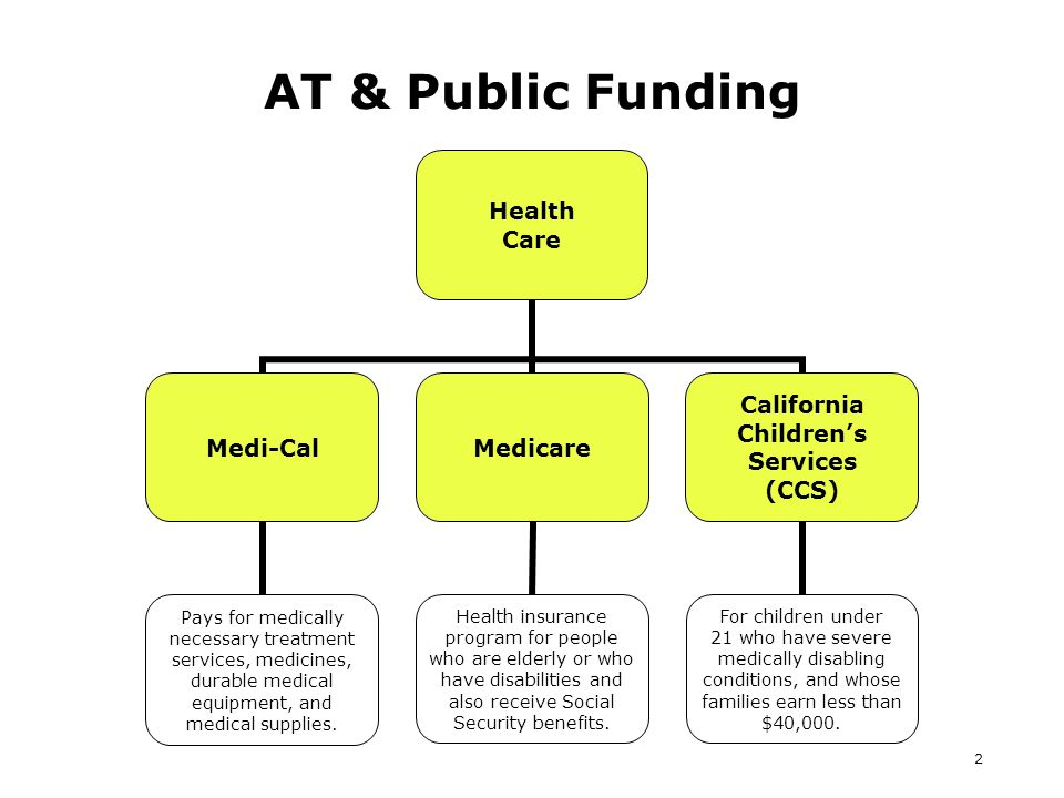 2 AT & Public Funding Health Care Medi-Cal Pays for medically necessary treatment services, medicines, durable medical equipment, and medical supplies.