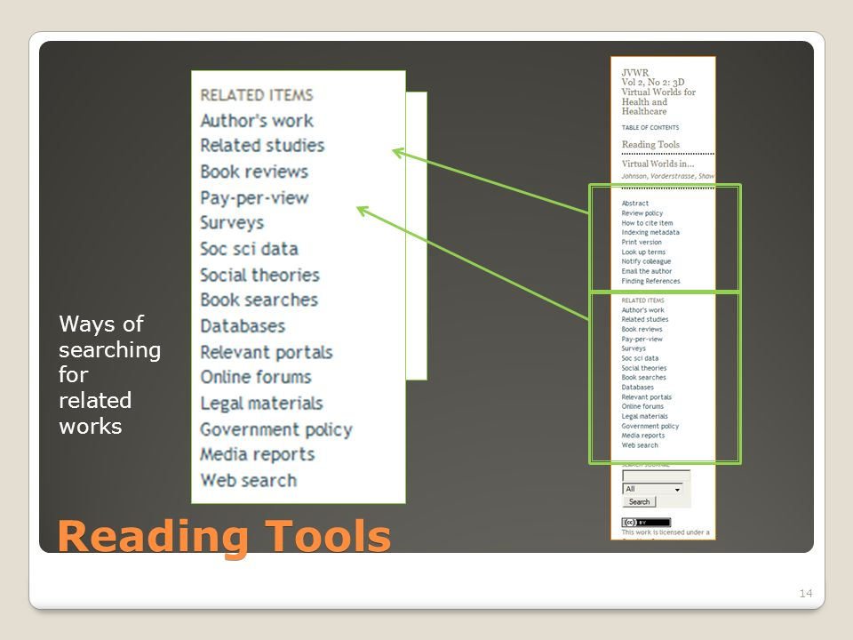 Reading Tools Ways of searching for related works 14