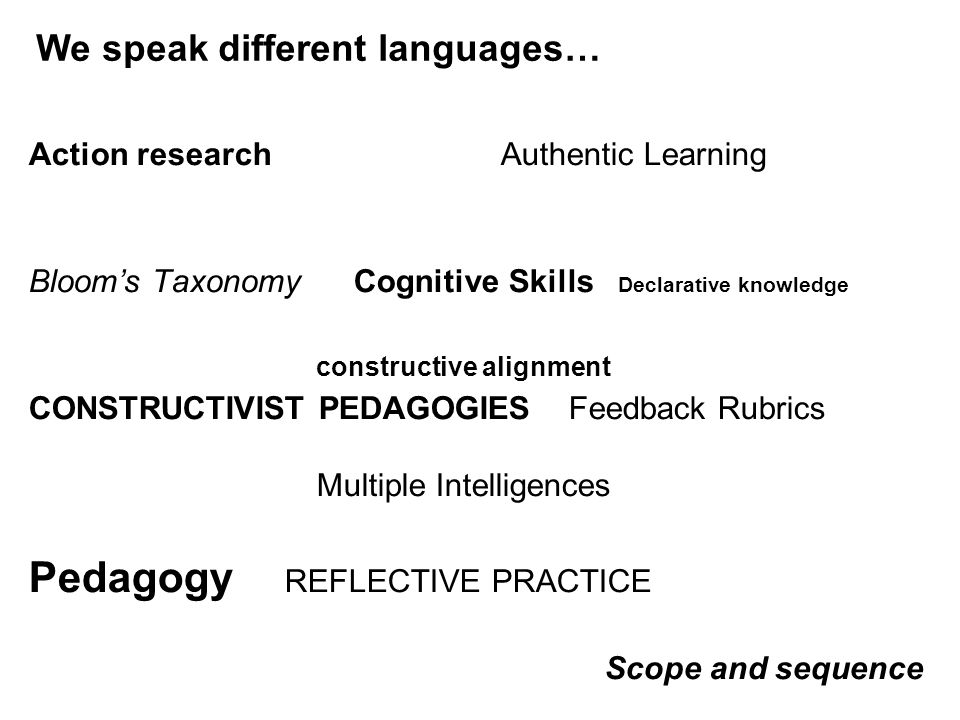 Action research Authentic Learning Blooms Taxonomy Cognitive Skills Declarative knowledge constructive alignment CONSTRUCTIVIST PEDAGOGIES Feedback Rubrics Multiple Intelligences Pedagogy REFLECTIVE PRACTICE Scope and sequence We speak different languages…