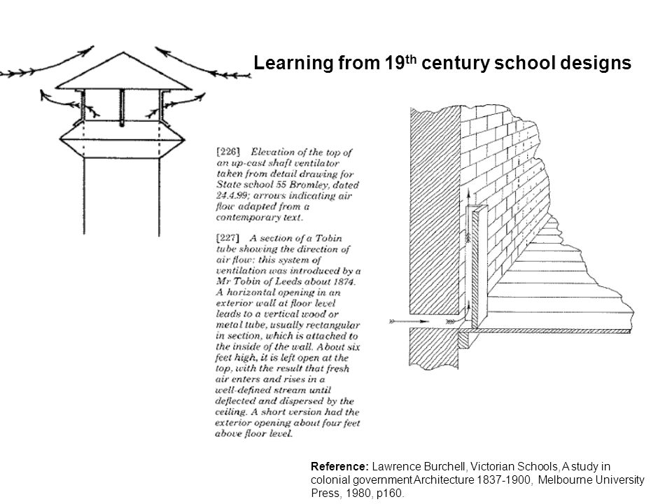 Learning from 19 th century school designs Reference: Lawrence Burchell, Victorian Schools, A study in colonial government Architecture 1837-1900, Melbourne University Press, 1980, p160.