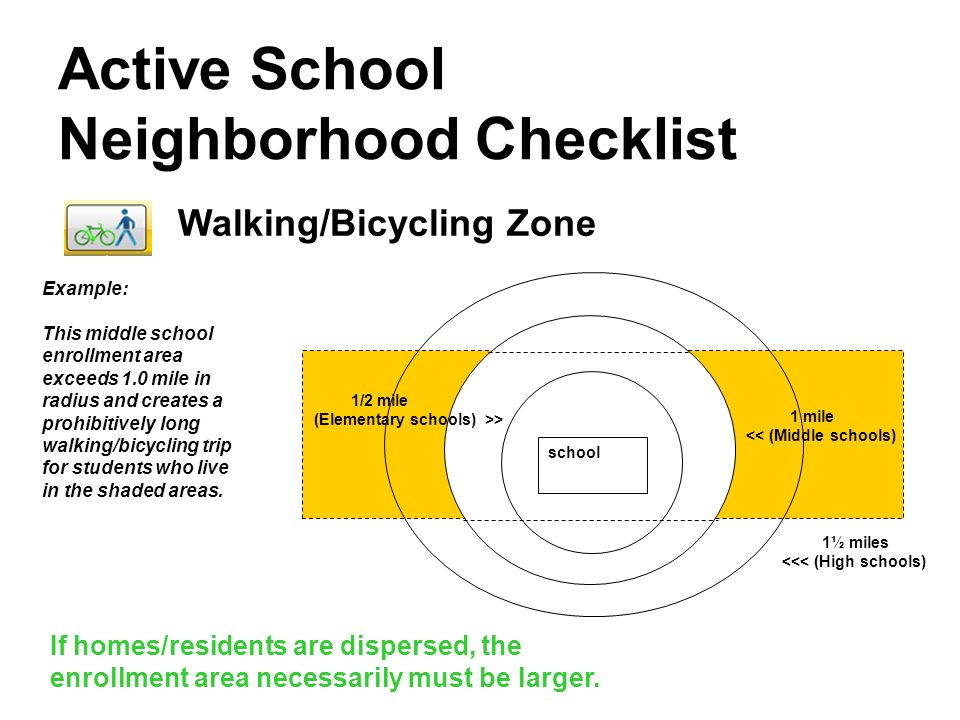Active School Neighborhood Checklist Walking/Bicycling Zone school 1/2 mile (Elementary schools) >> 1 mile << (Middle schools) 1½ miles <<< (High schools) Example: This middle school enrollment area exceeds 1.0 mile in radius and creates a prohibitively long walking/bicycling trip for students who live in the shaded areas.
