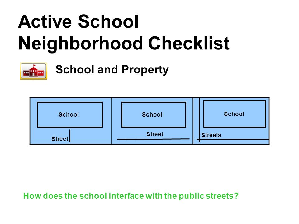 Active School Neighborhood Checklist School and Property School Street School Streets How does the school interface with the public streets