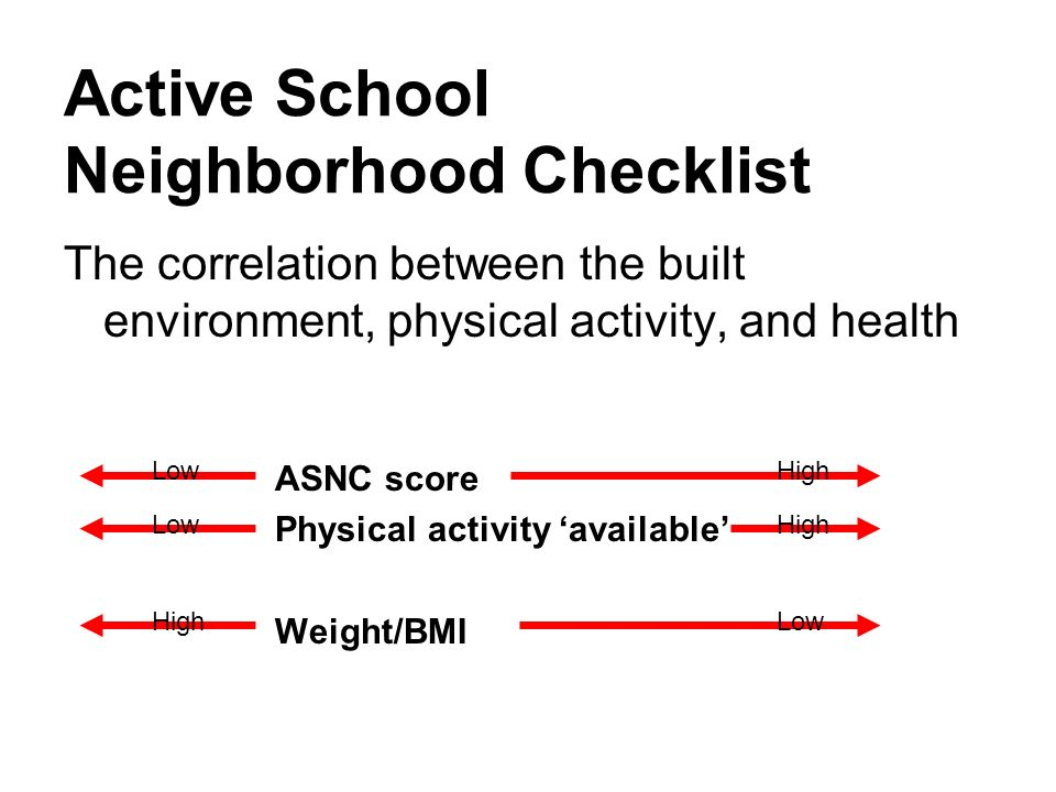 Active School Neighborhood Checklist The correlation between the built environment, physical activity, and health ASNC score Physical activity available Weight/BMI Low High