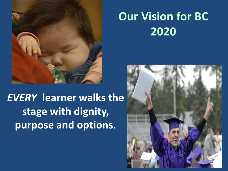 Our Vision for BC 2020 EVERY learner walks the stage with dignity, purpose and options. 12