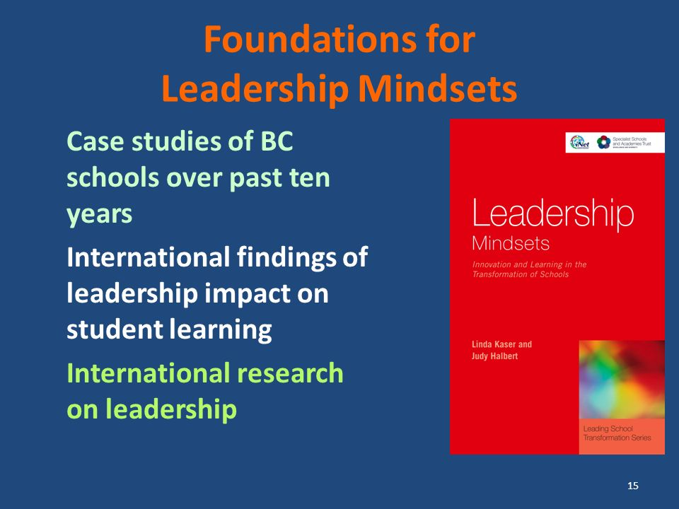 Foundations for Leadership Mindsets Case studies of BC schools over past ten years International findings of leadership impact on student learning International research on leadership 15