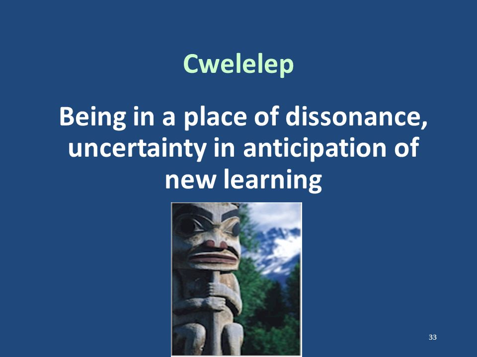 Cwelelep Being in a place of dissonance, uncertainty in anticipation of new learning 33