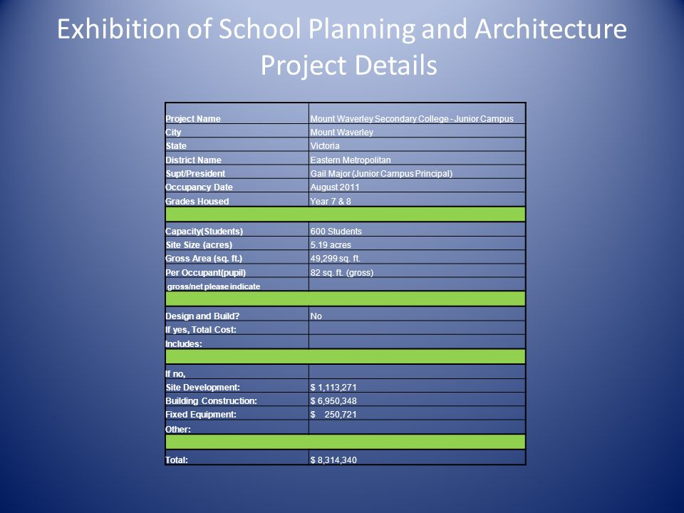 Exhibition of School Planning and Architecture Project Details Project Name Mount Waverley Secondary College - Junior Campus City Mount Waverley State Victoria District Name Eastern Metropolitan Supt/President Gail Major (Junior Campus Principal) Occupancy Date August 2011 Grades Housed Year 7 & 8 Capacity(Students) 600 Students Site Size (acres) 5.19 acres Gross Area (sq.