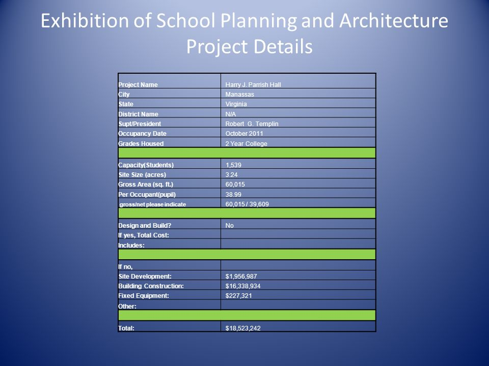 Exhibition of School Planning and Architecture Project Details Project Name Harry J.
