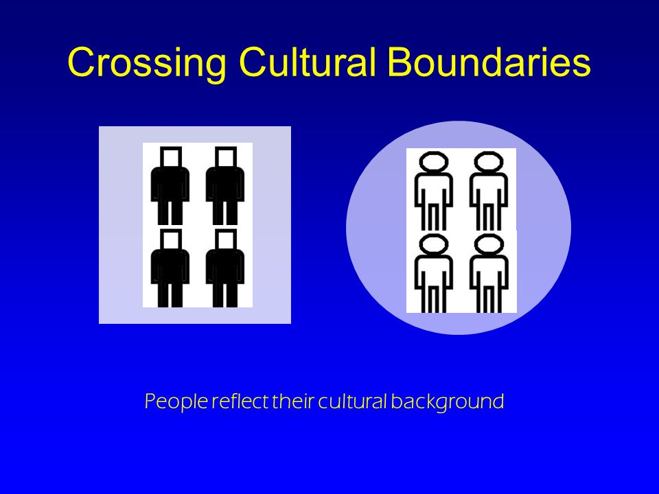 Crossing Cultural Boundaries People reflect their cultural background