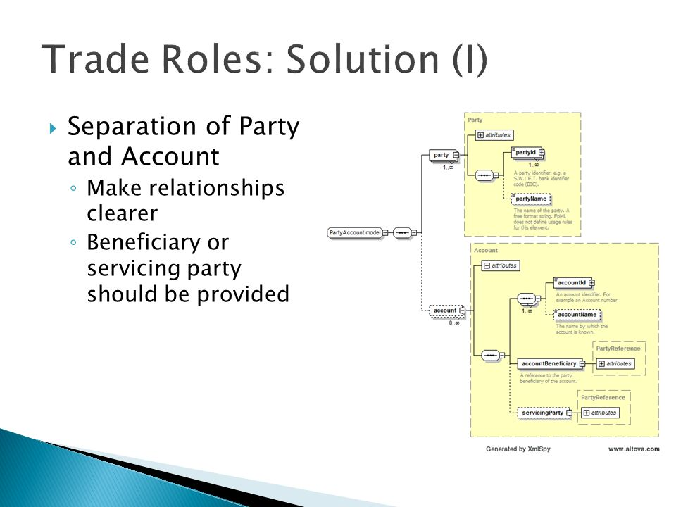 Separation of Party and Account Make relationships clearer Beneficiary or servicing party should be provided