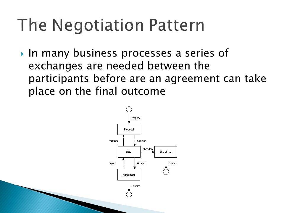 In many business processes a series of exchanges are needed between the participants before are an agreement can take place on the final outcome