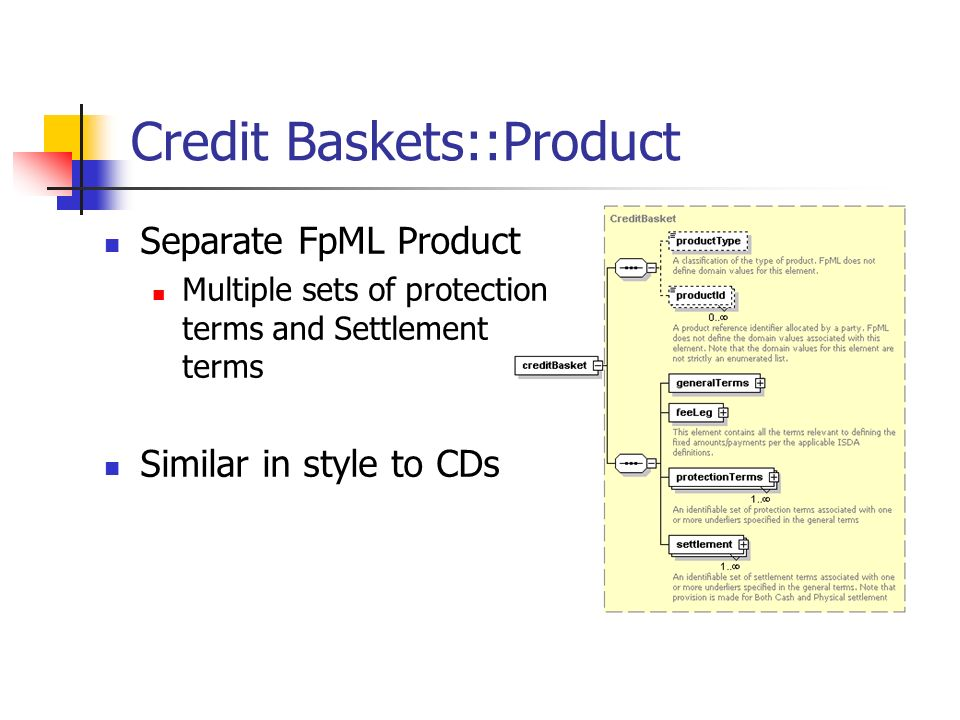 Credit Baskets::Product Separate FpML Product Multiple sets of protection terms and Settlement terms Similar in style to CDs