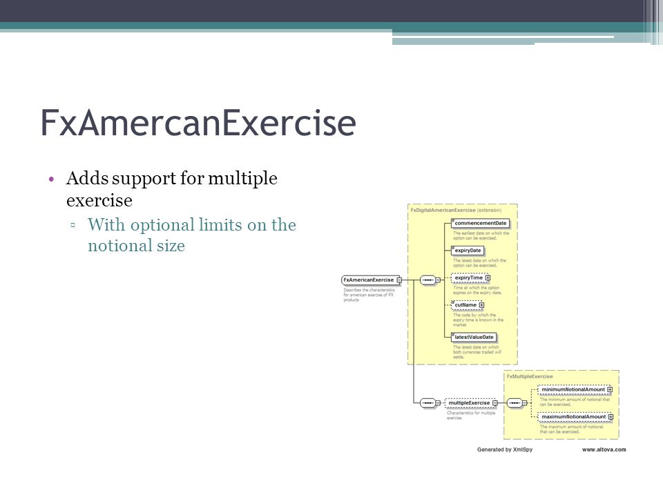 FxAmercanExercise Adds support for multiple exercise With optional limits on the notional size