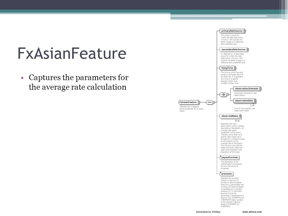 FxAsianFeature Captures the parameters for the average rate calculation