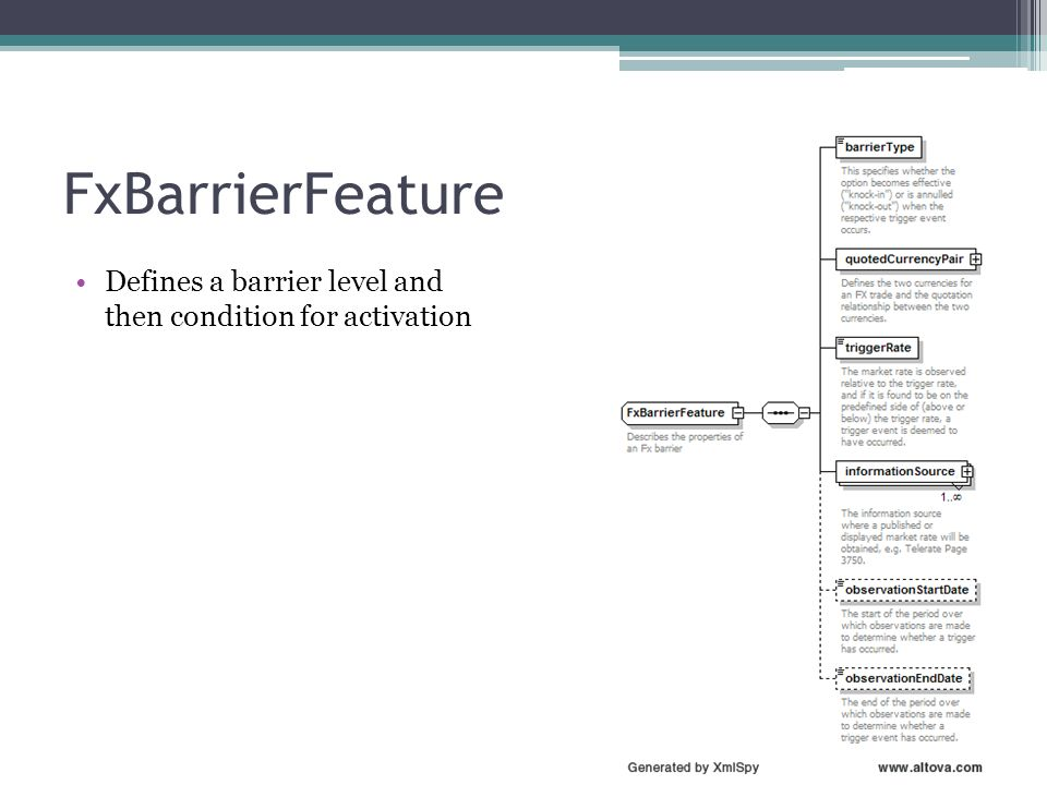 FxBarrierFeature Defines a barrier level and then condition for activation