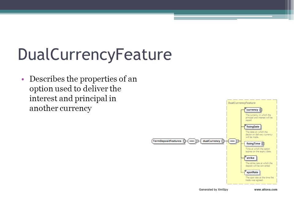 DualCurrencyFeature Describes the properties of an option used to deliver the interest and principal in another currency