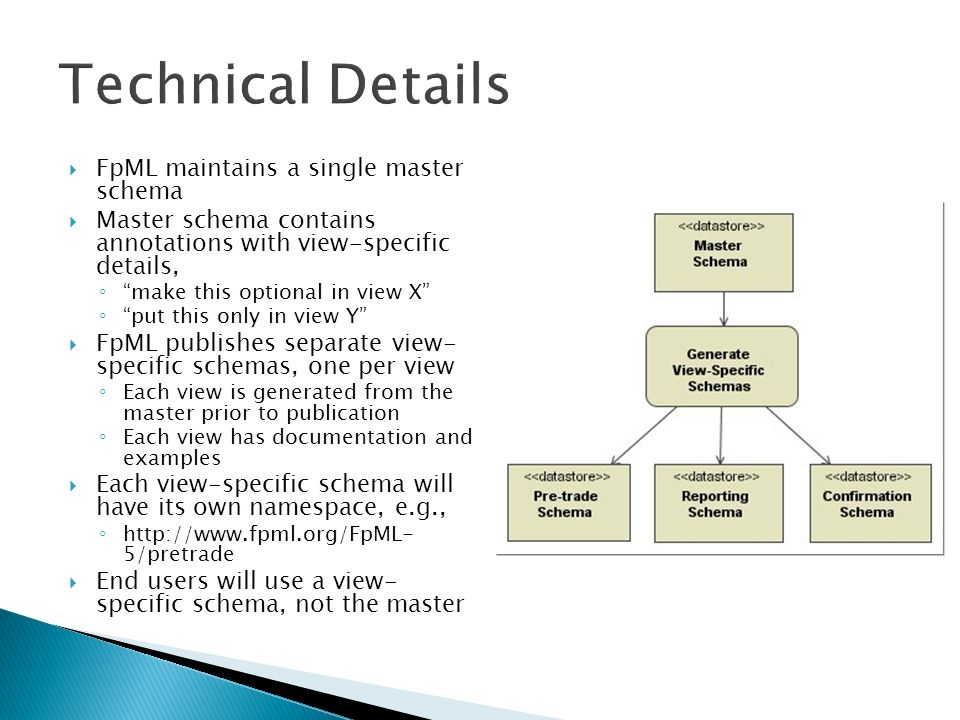 FpML maintains a single master schema Master schema contains annotations with view-specific details, make this optional in view X put this only in view Y FpML publishes separate view- specific schemas, one per view Each view is generated from the master prior to publication Each view has documentation and examples Each view-specific schema will have its own namespace, e.g., http://www.fpml.org/FpML- 5/pretrade End users will use a view- specific schema, not the master