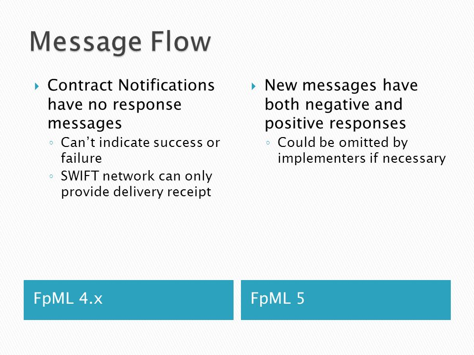 FpML 4.xFpML 5 Contract Notifications have no response messages Cant indicate success or failure SWIFT network can only provide delivery receipt New messages have both negative and positive responses Could be omitted by implementers if necessary