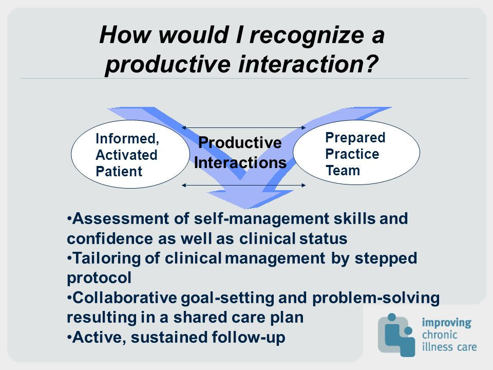 Assessment of self-management skills and confidence as well as clinical status Tailoring of clinical management by stepped protocol Collaborative goal-setting and problem-solving resulting in a shared care plan Active, sustained follow-up Informed, Activated Patient Productive Interactions Prepared Practice Team How would I recognize a productive interaction