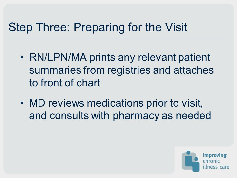RN/LPN/MA prints any relevant patient summaries from registries and attaches to front of chart MD reviews medications prior to visit, and consults with pharmacy as needed Step Three: Preparing for the Visit