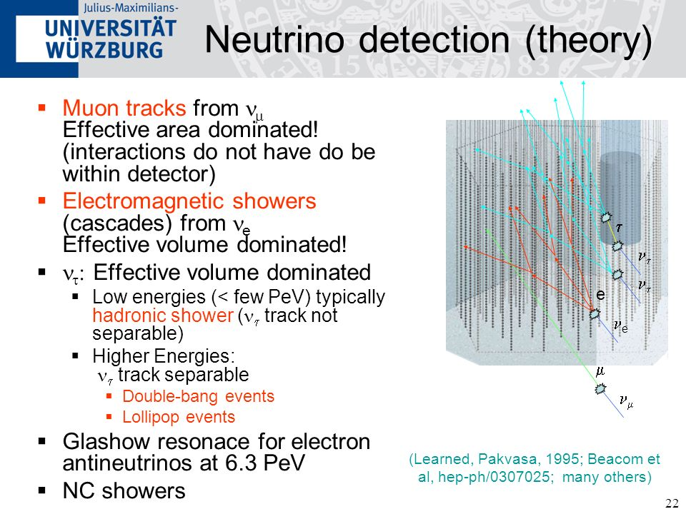 22 Neutrino detection (theory) Muon tracks from Effective area dominated.