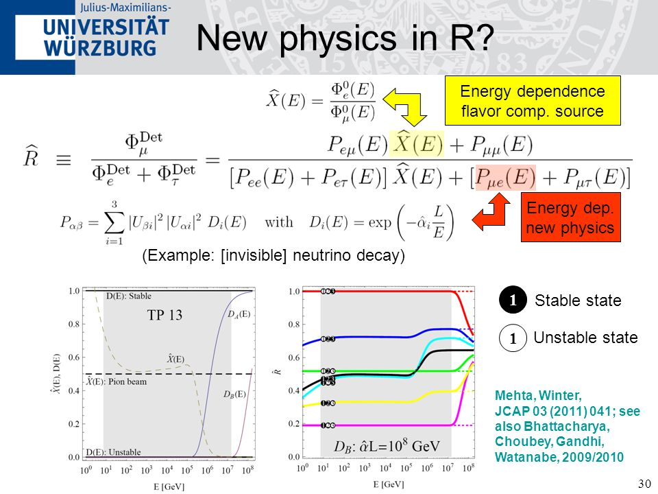30 New physics in R. Energy dependence flavor comp.