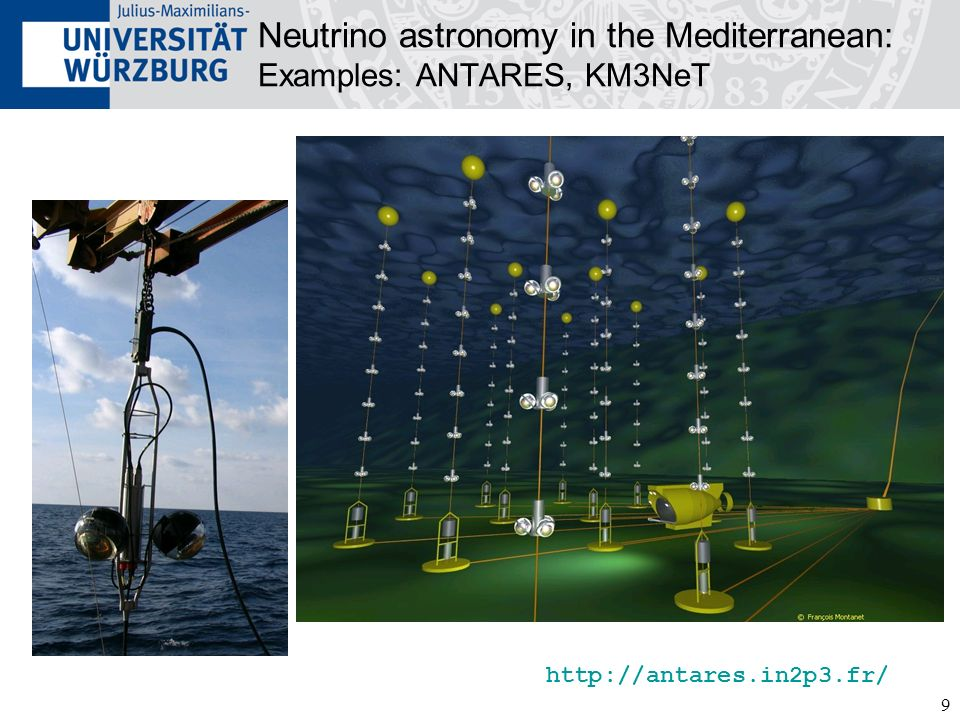 9 Neutrino astronomy in the Mediterranean: Examples: ANTARES, KM3NeT http://antares.in2p3.fr/