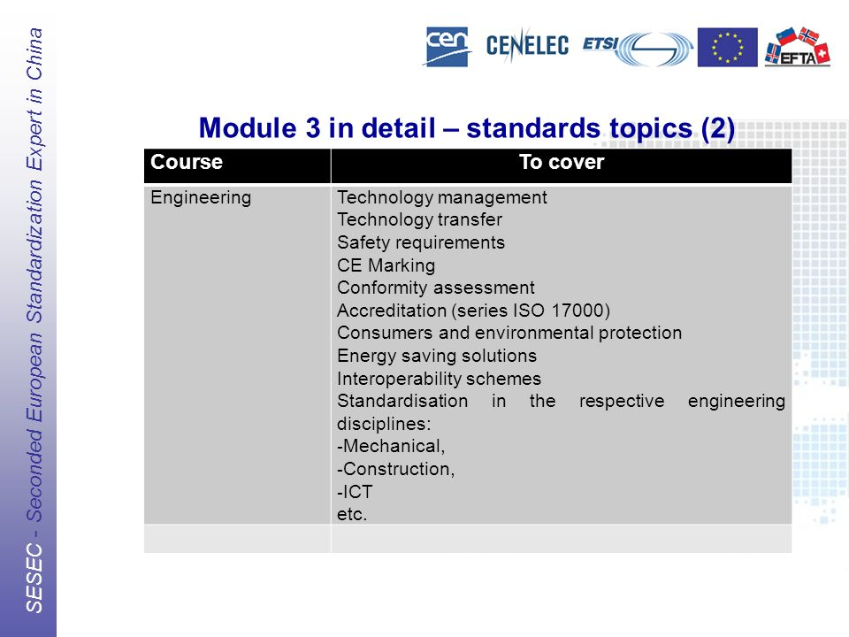 The European Standards Organizations (ESOs) CEN, CENELEC, ETSI SESEC - Seconded European Standardization Expert in China Module 3 in detail – standards topics (2) CourseTo cover EngineeringTechnology management Technology transfer Safety requirements CE Marking Conformity assessment Accreditation (series ISO 17000) Consumers and environmental protection Energy saving solutions Interoperability schemes Standardisation in the respective engineering disciplines: - Mechanical, - Construction, - ICT etc.