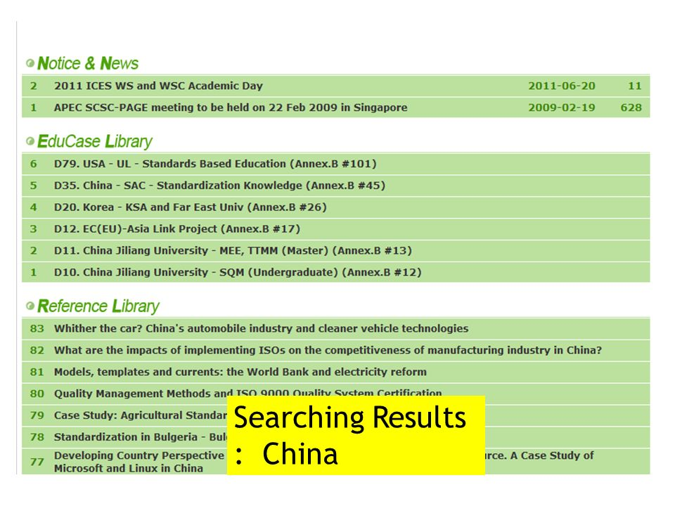 Searching Results : China