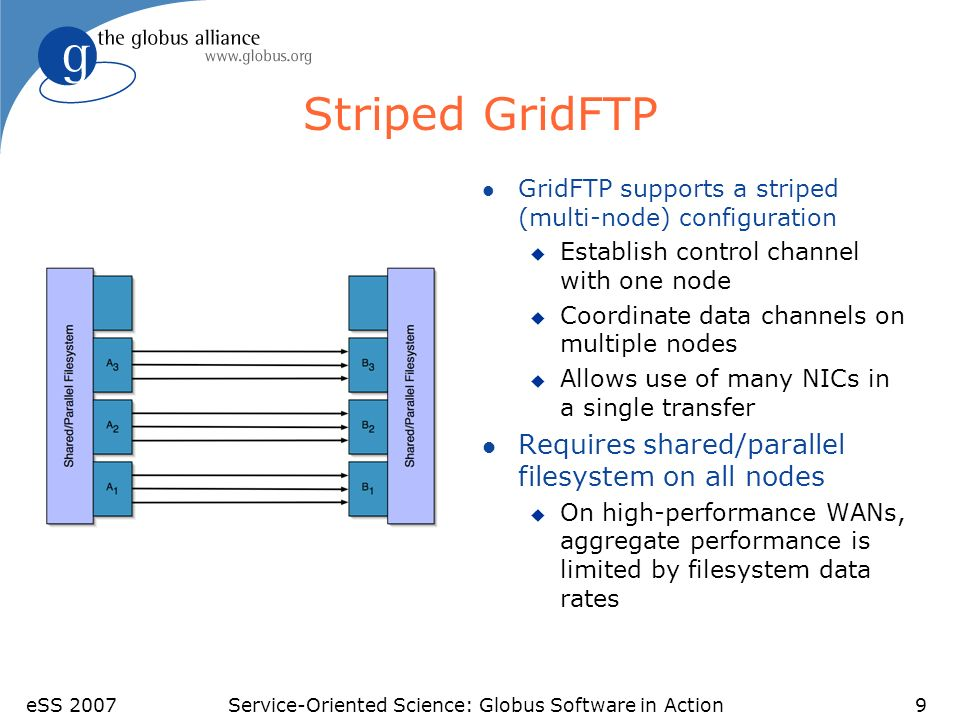 eSS 2007Service-Oriented Science: Globus Software in Action9 Striped GridFTP l GridFTP supports a striped (multi-node) configuration u Establish control channel with one node u Coordinate data channels on multiple nodes u Allows use of many NICs in a single transfer l Requires shared/parallel filesystem on all nodes u On high-performance WANs, aggregate performance is limited by filesystem data rates