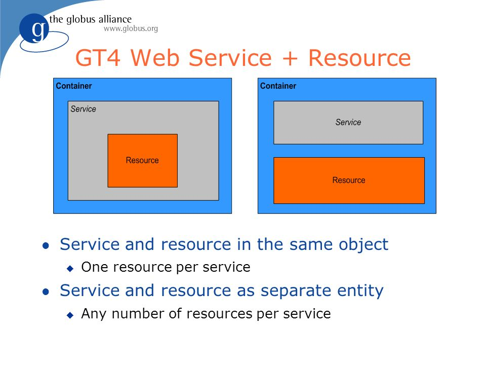 GT4 Web Service + Resource l Service and resource in the same object u One resource per service l Service and resource as separate entity u Any number of resources per service