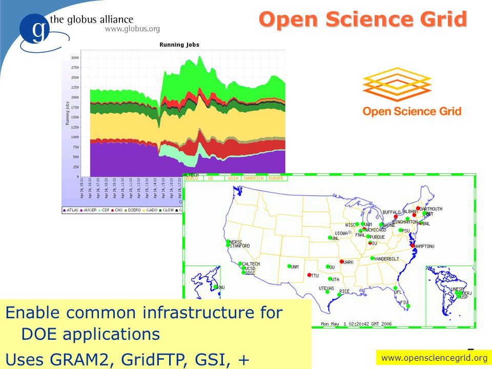 5 Open Science Grid Enable common infrastructure for DOE applications Uses GRAM2, GridFTP, GSI, + www.opensciencegrid.org