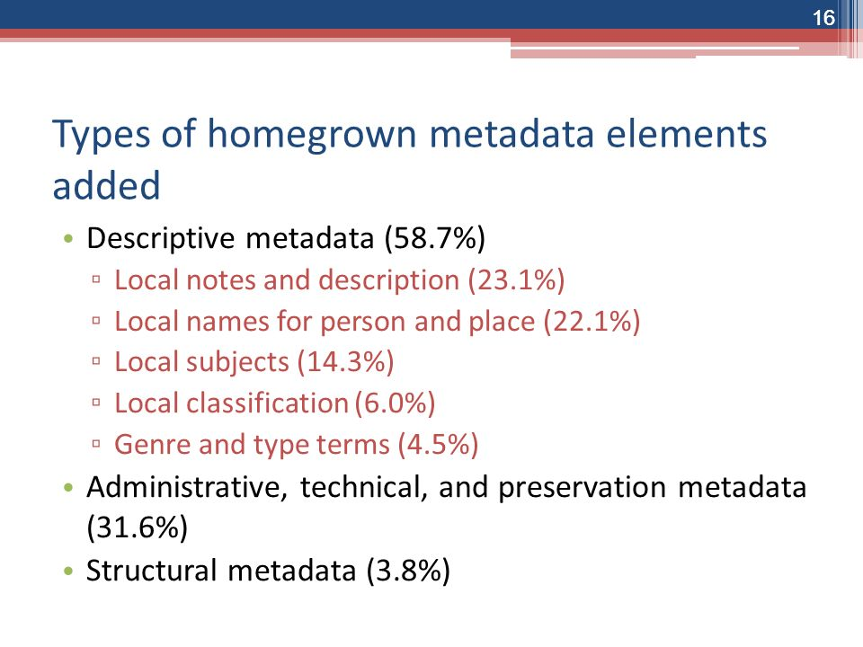 16 Types of homegrown metadata elements added Descriptive metadata (58.7%) Local notes and description (23.1%) Local names for person and place (22.1%) Local subjects (14.3%) Local classification (6.0%) Genre and type terms (4.5%) Administrative, technical, and preservation metadata (31.6%) Structural metadata (3.8%)