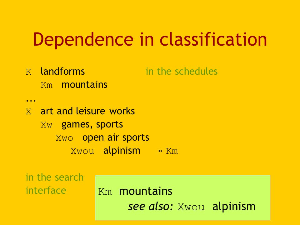 Dependence in classification K landformsin the schedules Km mountains...