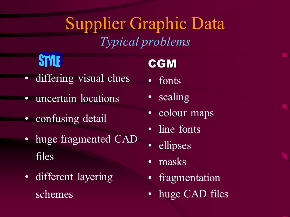Supplier Graphic Data Typical problems differing visual clues uncertain locations confusing detail huge fragmented CAD files different layering schemes CGM fonts scaling colour maps line fonts ellipses masks fragmentation huge CAD files