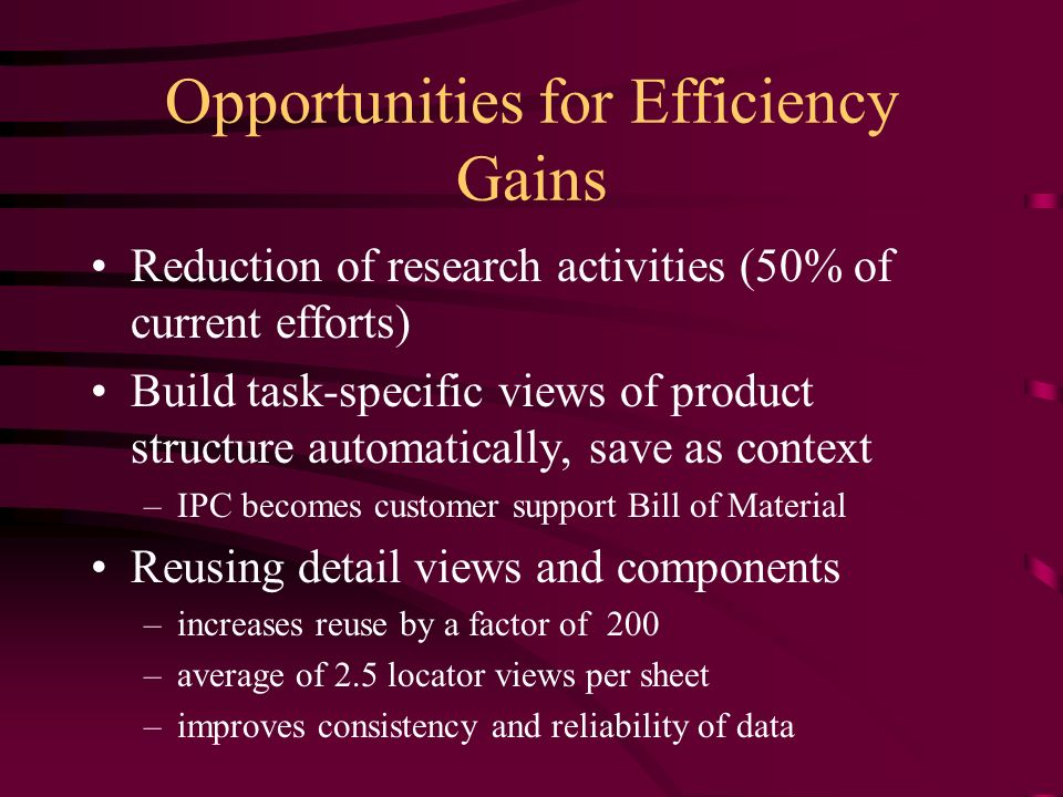 Opportunities for Efficiency Gains Reduction of research activities (50% of current efforts) Build task-specific views of product structure automatically, save as context –IPC becomes customer support Bill of Material Reusing detail views and components –increases reuse by a factor of 200 –average of 2.5 locator views per sheet –improves consistency and reliability of data