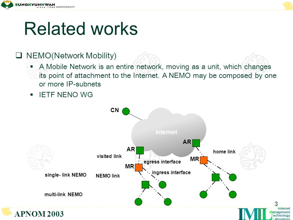 LTMI Internet Management Technology Laboratory APNOM 2003 3 Related works NEMO(Network Mobility) A Mobile Network is an entire network, moving as a unit, which changes its point of attachment to the Internet.