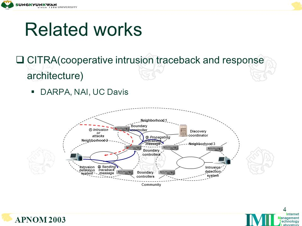 LTMI Internet Management Technology Laboratory APNOM 2003 4 Related works CITRA(cooperative intrusion traceback and response architecture) DARPA, NAI, UC Davis Boundary controllers Discovery coordinator Intrusion detection system Intrusion detection system Boundary controllers Boundary controller Propagating traceback message Intrusion or attacks Community Neighborhood 2 Neighborhood 3 Neighborhood 1 Sending traceback message